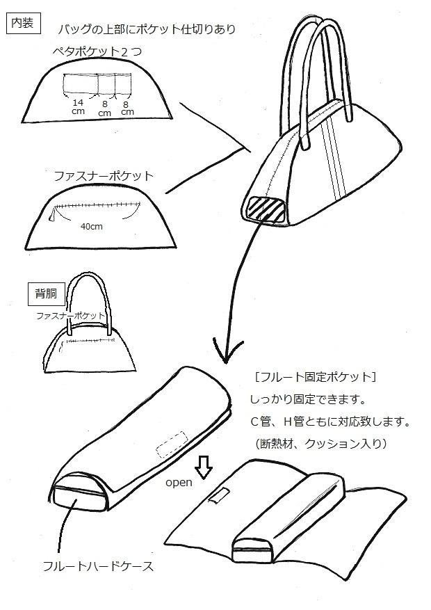 flute bag 使用方法